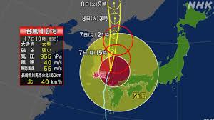台風と避難