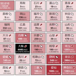 日本は本当に医療崩壊するのか