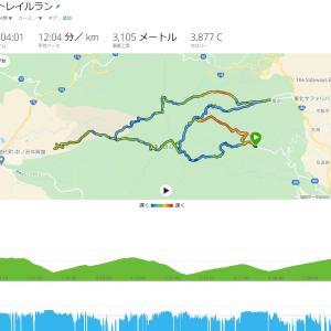 OSJ安達太良山トレイル 当日編 Part3