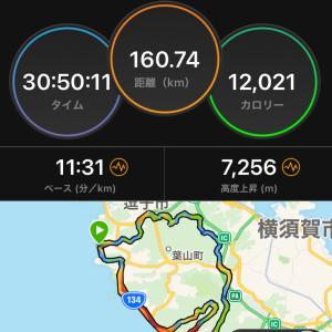 【遅報】ローカル100マイルレース 結果