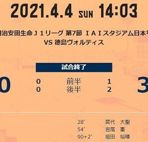 プレイバック:第7節ホーム徳島戦