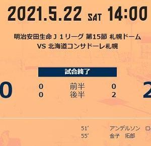 プレイバック:第15節アウェー札幌戦