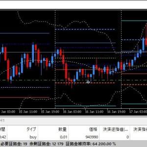 FX日記 2020/01/18(土)の収支