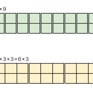 算数、計算式の変形