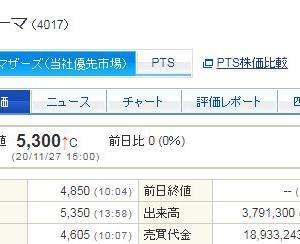IPO クリーマ 公募分は売却!
