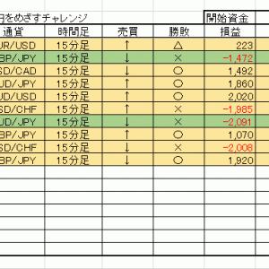 1億円チャレンジ:2週目