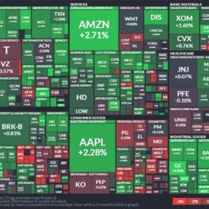【米国株】買い増しルールを策定したら有名な数列になった!