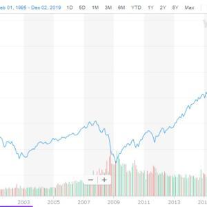 【だれでもできる米国株第4話】暴落にどう対処する?売らずに済む株を持つ