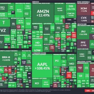 S&Pインデックスはリターンと分散のバランスが絶妙で最強【だれでもできる米国株第17話】