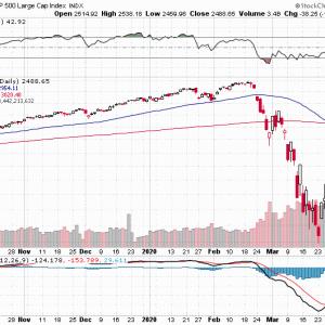 下落が来ても後悔しない株を買う、石油メジャー3社ではどれを買う?