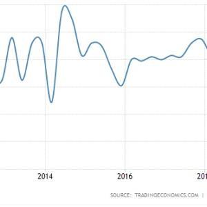 【米電力株】【高利回り高配当】利回り6%でGDPより成長する投資対象はどう?
