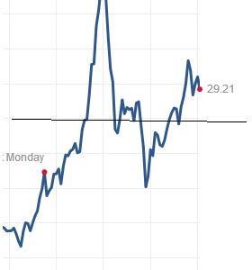 森永卓郎さんが暴落前に株を売り抜けた話、投資をしなくてもいい立場の人達の基準
