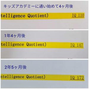 キッズアカデミー 2年後のIQ知能検査の伸び