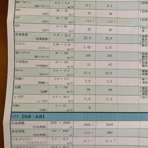 わらびの検査結果 2021/04