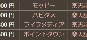 【過去最高水準】楽天証券の口座開設&入金だけで2,000円超!ノーリスク案件を逃すな!!