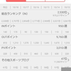 俺の記念パピコと丹後反省会!?