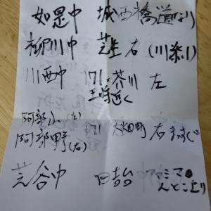 【前編】俺の高槻市立ネームド中学校攻略戦。