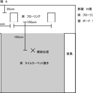 スピーカースタンド製作における、F特測定環境と自作支柱の効果