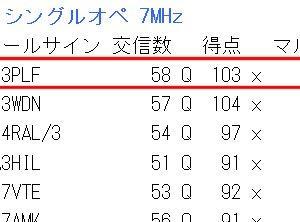 埼玉コンテスト 結果発表 - 1位/112局 -
