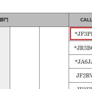 オール滋賀コンテスト 結果発表 -1位/22局-