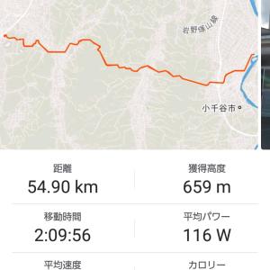 10/16 2年と322日経過 練習453回目 ラーメンライド50㎞ 小千谷「暁天」さん 小千谷「ヒグマ本店」さん