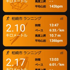 1/18 3年と52日経過 練習480回目 坂道インターバル 心肺が下がり過ぎててヤバい