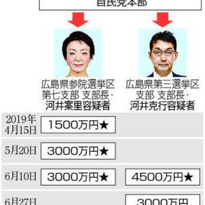 籠城小池狸強固城壁阻む。東京アラート超えてる「罹患者急増」も選挙に不利になるので、知らんふりっ!選挙に利用したコロナ戦争っ!正体見たり。