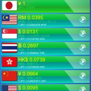 預金を各国通貨に分散する効果を検証してみた。