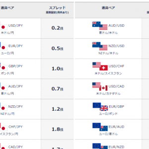 国内FXと海外FXのスプレッド比較。国内FXと海外FXのスプレッドの差と稼ぎやすさの違い