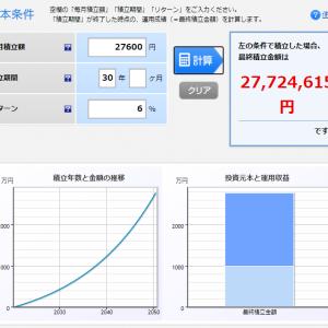 【社畜が】毎月1万円の投資で老後資金1000万円を作る方法