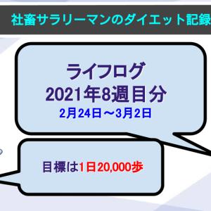 【サラリーマンのダイエット記録】2月24日〜2020年3月2日分【ライフログ2021年8週目】