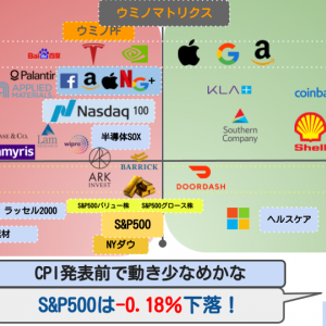【米国株】市場は嵐の前の静けさか。CPI発表前に動き少なめ。ドアダッシュが仙台で宅配サービス開始!