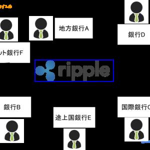 【仮想通貨:XRP】次にくる最強爆益アルトコイン!Ripple(リップル)の4つの魅力