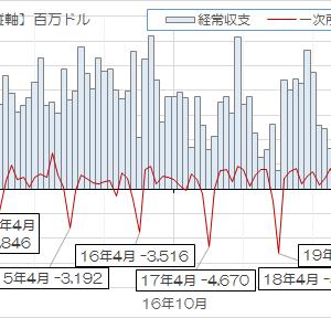韓国「ノージャパン運動」の日本経済への影響は限定的