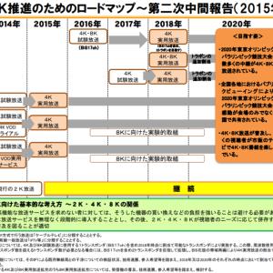 日本のテレビ、「五輪に始まり五輪に終わる」