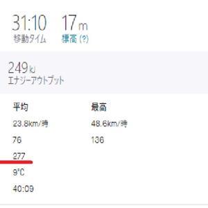 自転車でダイエット ~ 効率よくね 〜