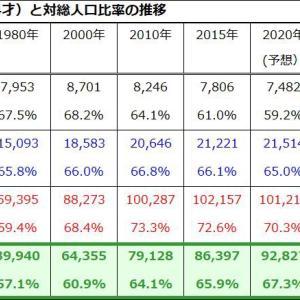 貯金する日本人
