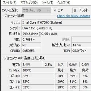 連日の猛暑 CPU温度は正常を維持