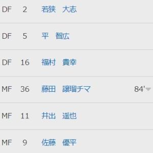 仮想J1?、からのJ2/北九州-東京V('20)、東京V-京都('20)