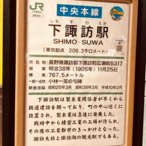 【中山道】   下諏訪宿〜高崎宿ジャーニーラン117キロ①
