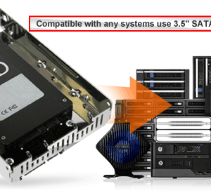 SATA 2.5インチHDD/SSD搭載可能3.5インチサイズ変換アダプタ(MB482SP-3B)