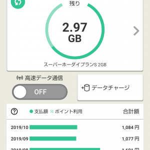 楽天モバイル 月々の料金 3ヶ月分!1年目は安過ぎる!