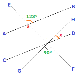 xは何度になりますか。の解答と解説
