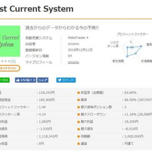 「Past Current System」の調子がいい!!