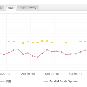 「Parallel Bands System」絶好調!!