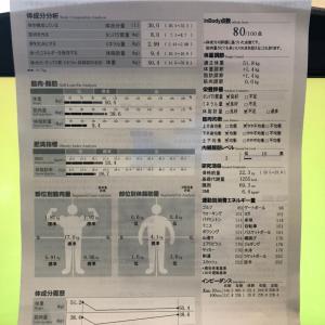 In Body records 2020.11.21, 11.23