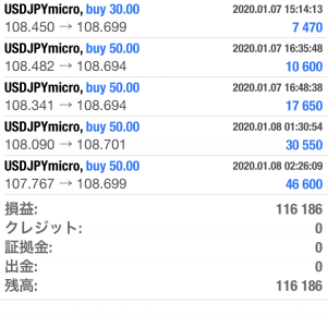 1/7 to 1/8 record 利益 ¥116,186