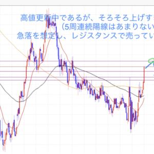 来週の相場予想 ドル円、豪ドル円、ポンド円 他