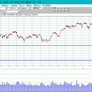 JP法株価分析システムとJP2000