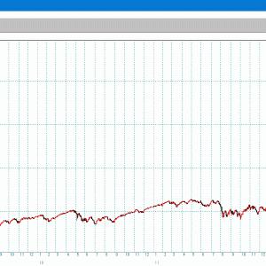 パノラマ表示 20年日足 S&P500とVIX